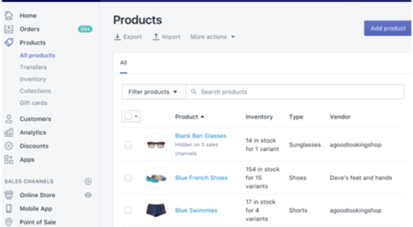 Importance of Shopify Inventory Management (Easy Integration